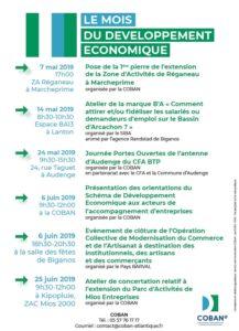 Programme Mois du Développement Economique de la COBAN - Mai-Juin 2019