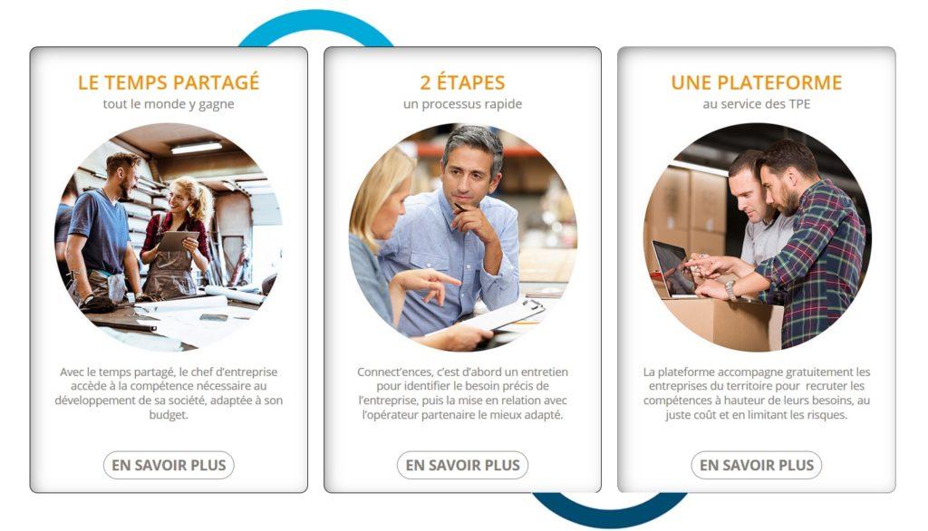 Plateforme d'emploi en temps partagé CONNECT'ENCES