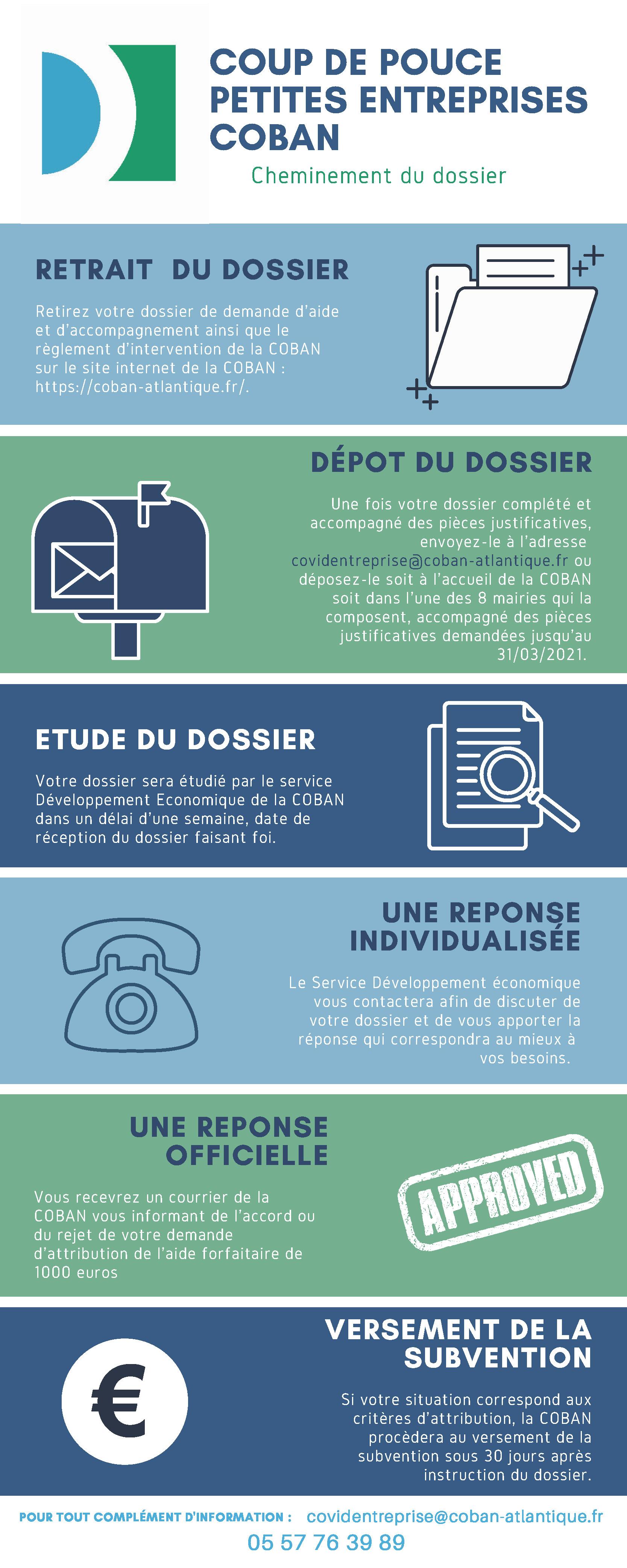 Affiche Coup de Pouce Petites Entreprises - Décembre 2020.pdf