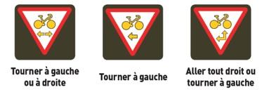 Panneaux de direction pour vélos