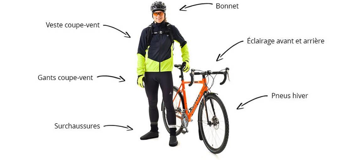La tenue d'hiver du cycliste