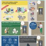 Mémotri COBAN au 1er juin 2020 - Simplification des consignes de tri